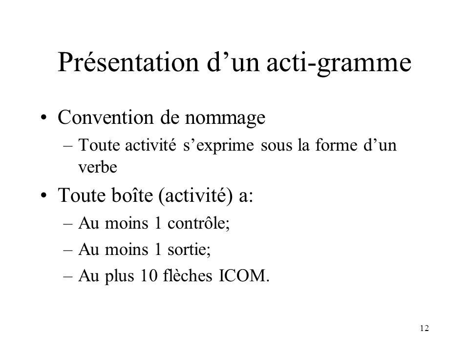 12 Présentation dun acti-gramme Convention de nommage –Toute activité sexprime sous la forme dun verbe Toute boîte (activité) a: –Au moins 1 contrôle;