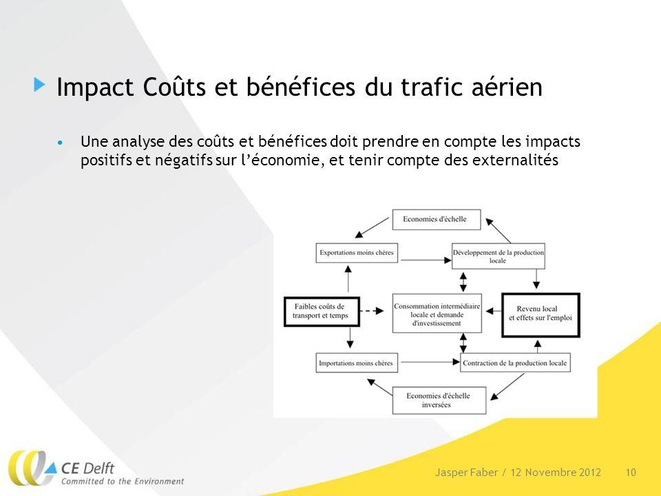 Une analyse des coûts et bénéfices doit prendre en compte les impacts positifs et négatifs sur léconomie, et tenir compte des externalités 10Jasper Fa