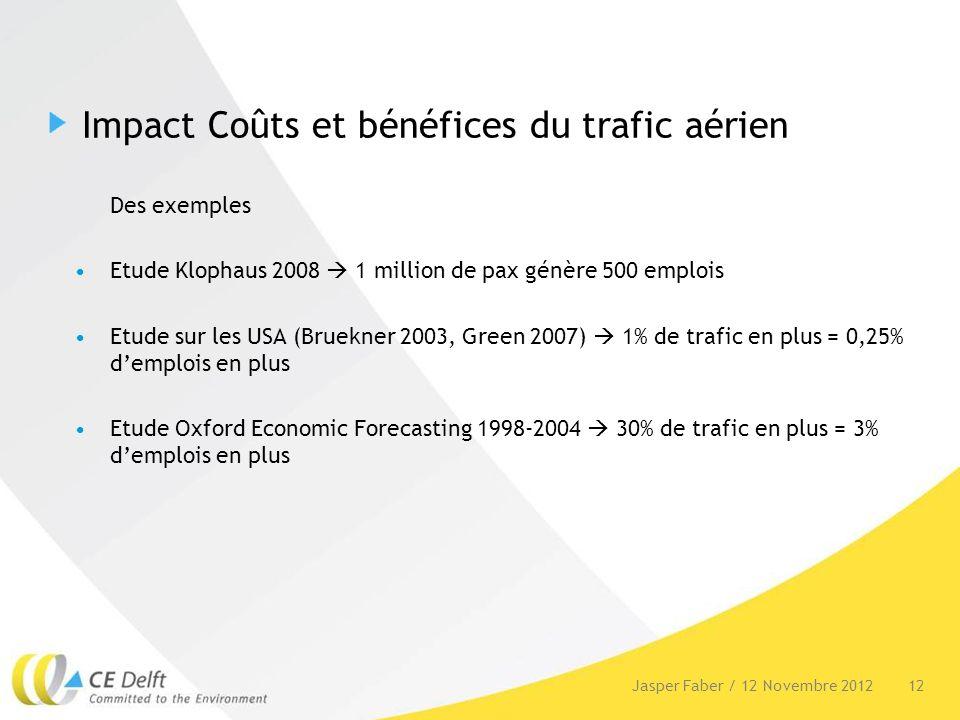 Impact Coûts et bénéfices du trafic aérien Des exemples Etude Klophaus 2008 1 million de pax génère 500 emplois Etude sur les USA (Bruekner 2003, Gree