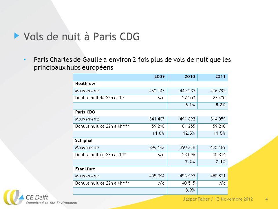 Vols de nuit à Paris CDG 4Jasper Faber / 12 Novembre 2012 Paris Charles de Gaulle a environ 2 fois plus de vols de nuit que les principaux hubs europé