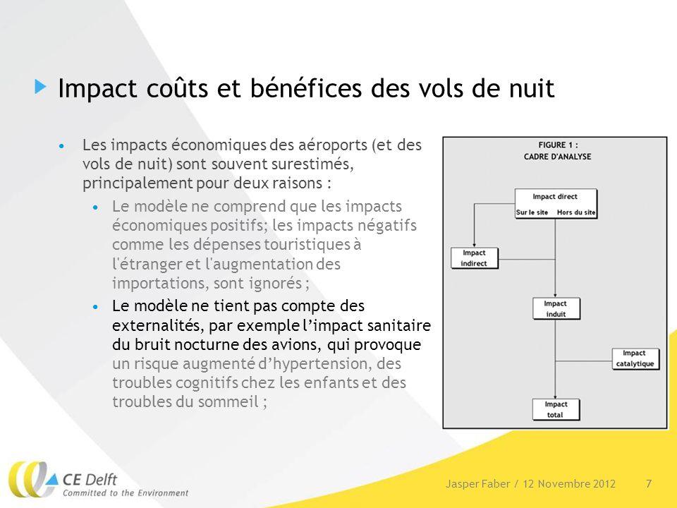 Impact Coûts et bénéfices du trafic aérien Le BIPE (2012) estime que 1.7% de PIB et 2% de lemploi en France sont générés par les aéroports de Paris: présente la somme des impacts directs, indirects, induits et catalytiques (en ajoutant seulement les impacts positifs et en ignorant les impacts négatifs).