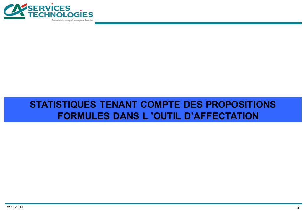 13 01/01/2014 Nombre de propositions de pré-affectation Proposition sur vœux 1, 2, 3 (à lemploi près) (2/2) Le vœux est respecté « à lemploi près » quand le vœu est conforme jusquà lunité.