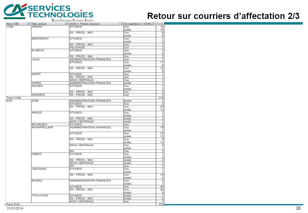 39 01/01/2014 Retour sur courriers daffectation 2/3