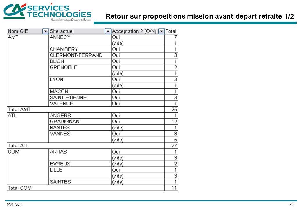 41 01/01/2014 Retour sur propositions mission avant départ retraite 1/2