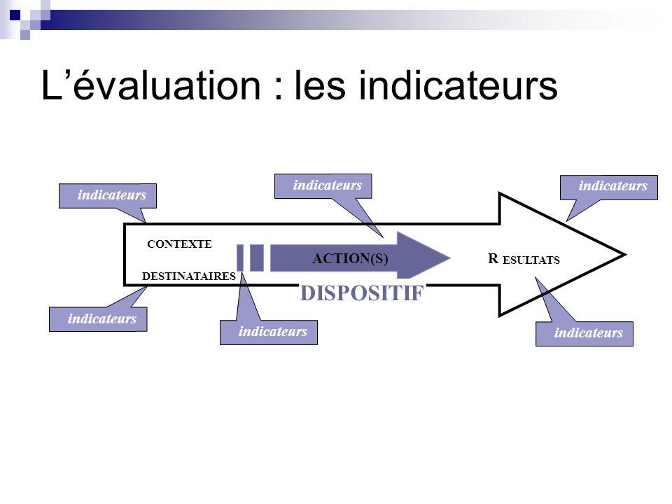 Lévaluation : les indicateurs ACTION(S) CONTEXTE DESTINATAIRES indicateurs R ESULTATS DISPOSITIF