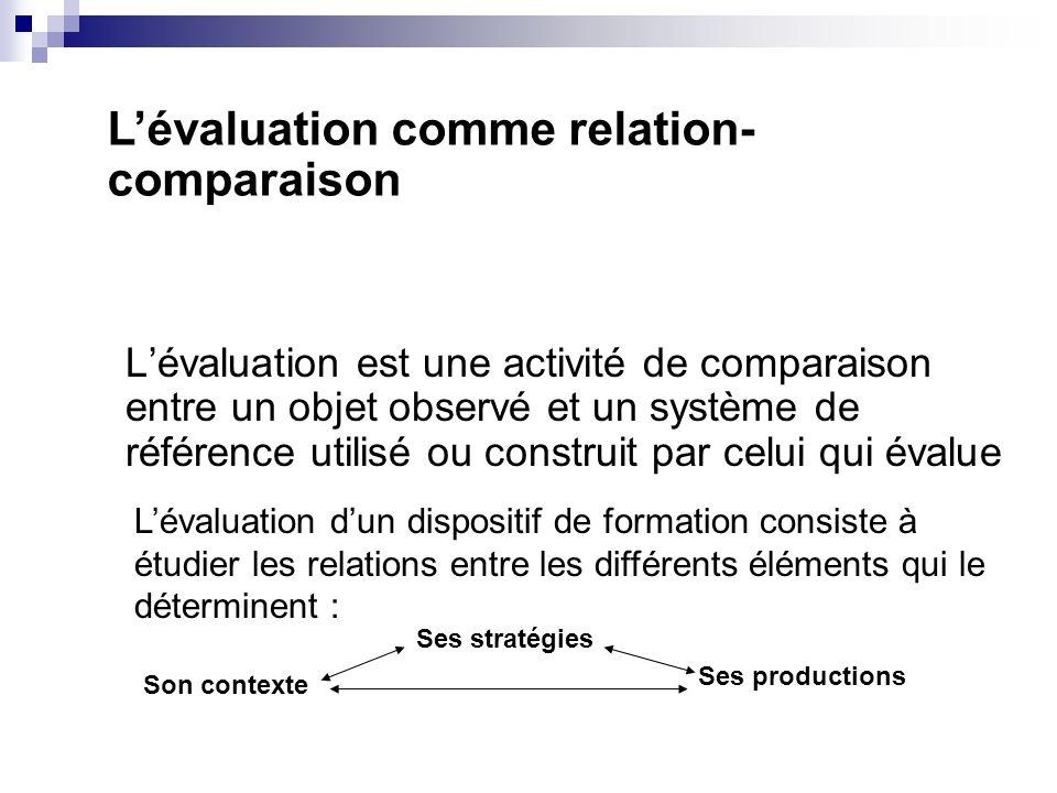 Lévaluation est une activité de comparaison entre un objet observé et un système de référence utilisé ou construit par celui qui évalue Lévaluation du