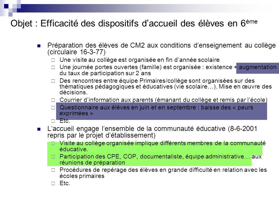 Objet : Efficacité des dispositifs daccueil des élèves en 6 ème Préparation des élèves de CM2 aux conditions denseignement au collège (circulaire 16-3