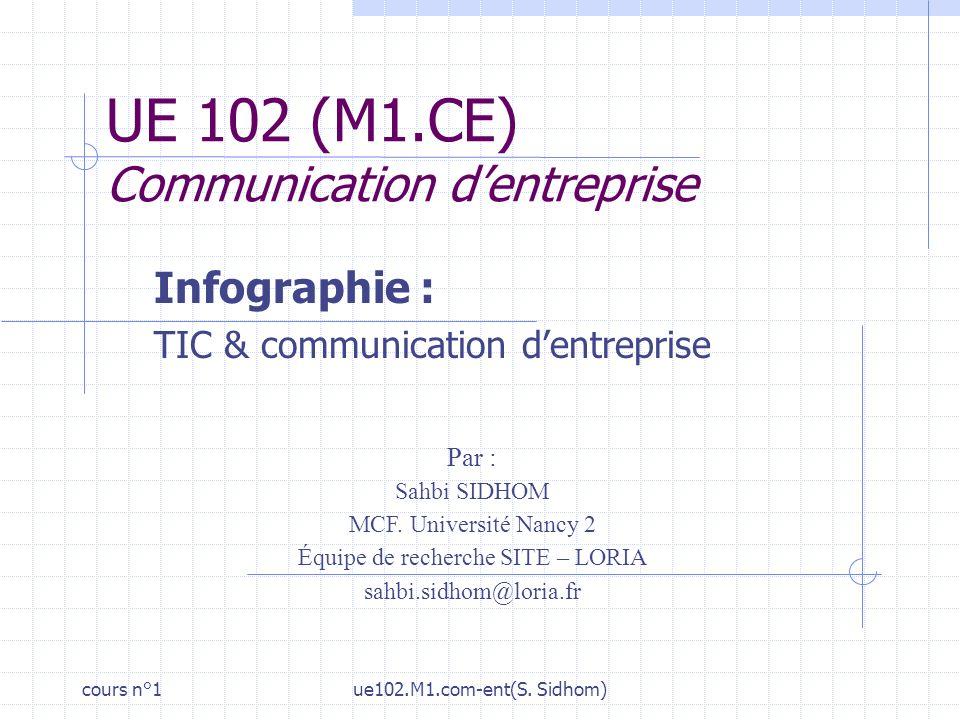 cours n°1ue102.M1.com-ent(S. Sidhom) UE 102 (M1.CE) Communication dentreprise Infographie : TIC & communication dentreprise Par : Sahbi SIDHOM MCF. Un