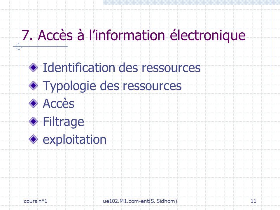 cours n°1ue102.M1.com-ent(S. Sidhom)11 7. Accès à linformation électronique Identification des ressources Typologie des ressources Accès Filtrage expl