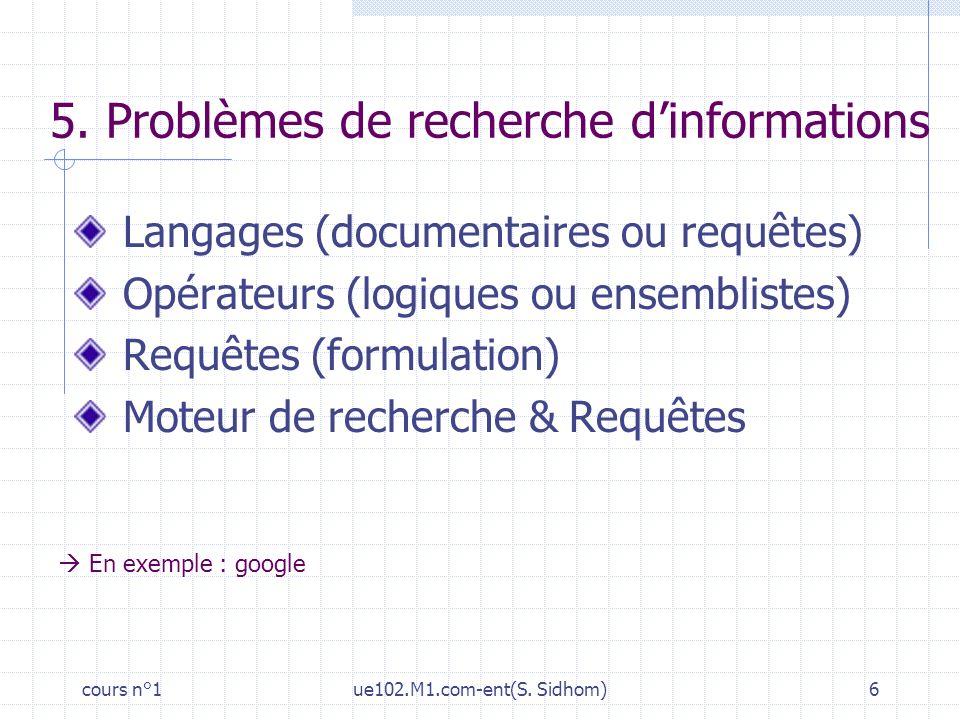 cours n°1ue102.M1.com-ent(S. Sidhom)6 5. Problèmes de recherche dinformations Langages (documentaires ou requêtes) Opérateurs (logiques ou ensembliste