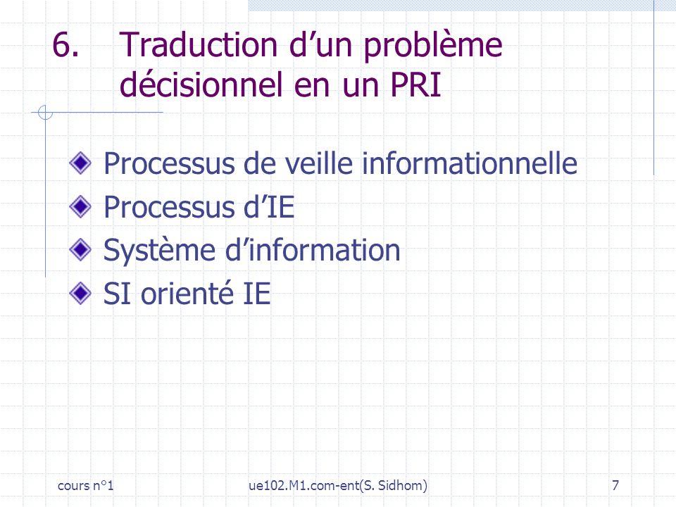 cours n°1ue102.M1.com-ent(S. Sidhom)7 6. Traduction dun problème décisionnel en un PRI Processus de veille informationnelle Processus dIE Système dinf