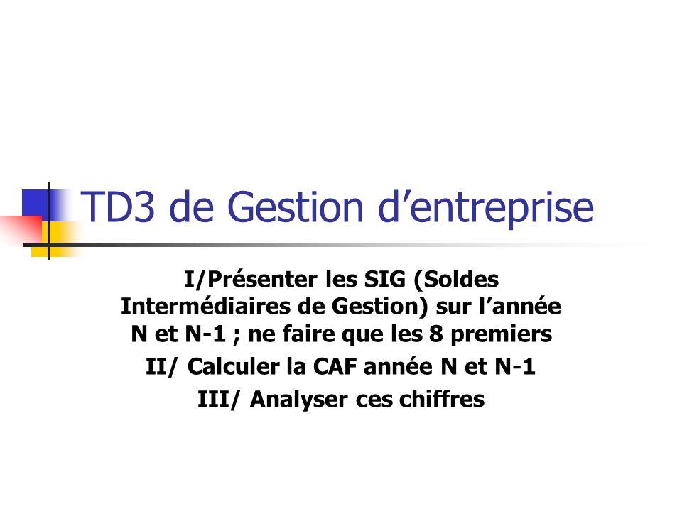 TD3 de Gestion dentreprise I/Présenter les SIG (Soldes Intermédiaires de Gestion) sur lannée N et N-1 ; ne faire que les 8 premiers II/ Calculer la CAF année N et N-1 III/ Analyser ces chiffres