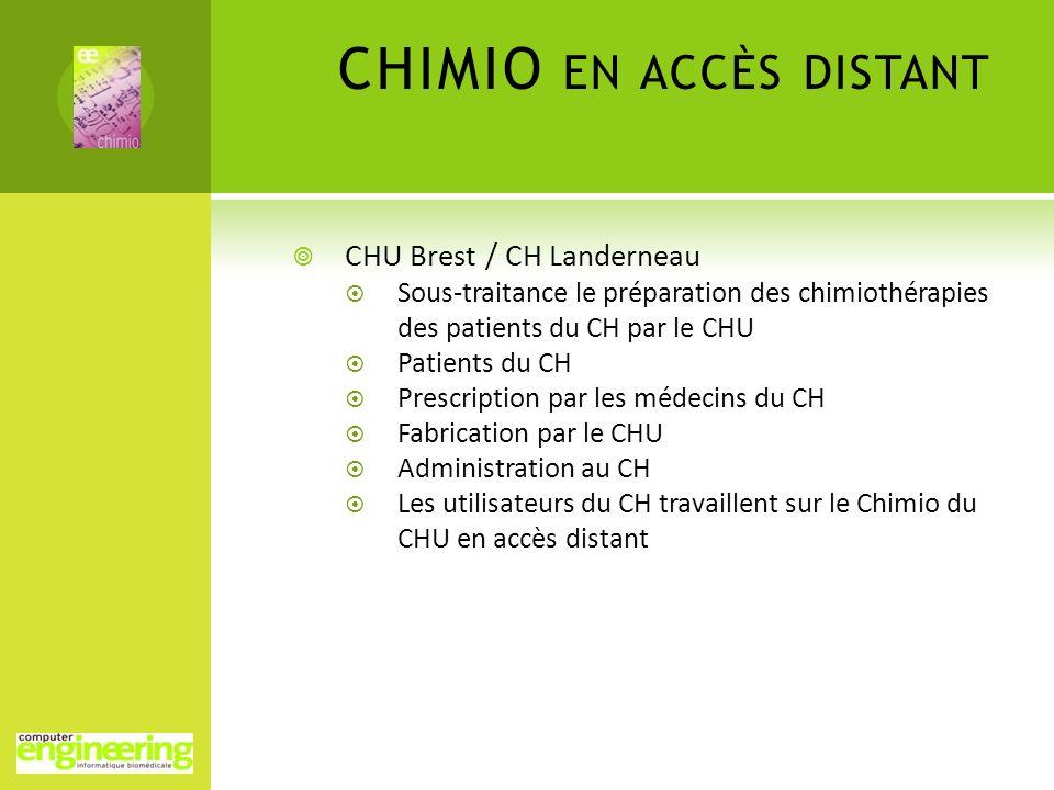 CHIMIO EN ACCÈS DISTANT CHU Brest / CH Landerneau Sous-traitance le préparation des chimiothérapies des patients du CH par le CHU Patients du CH Presc