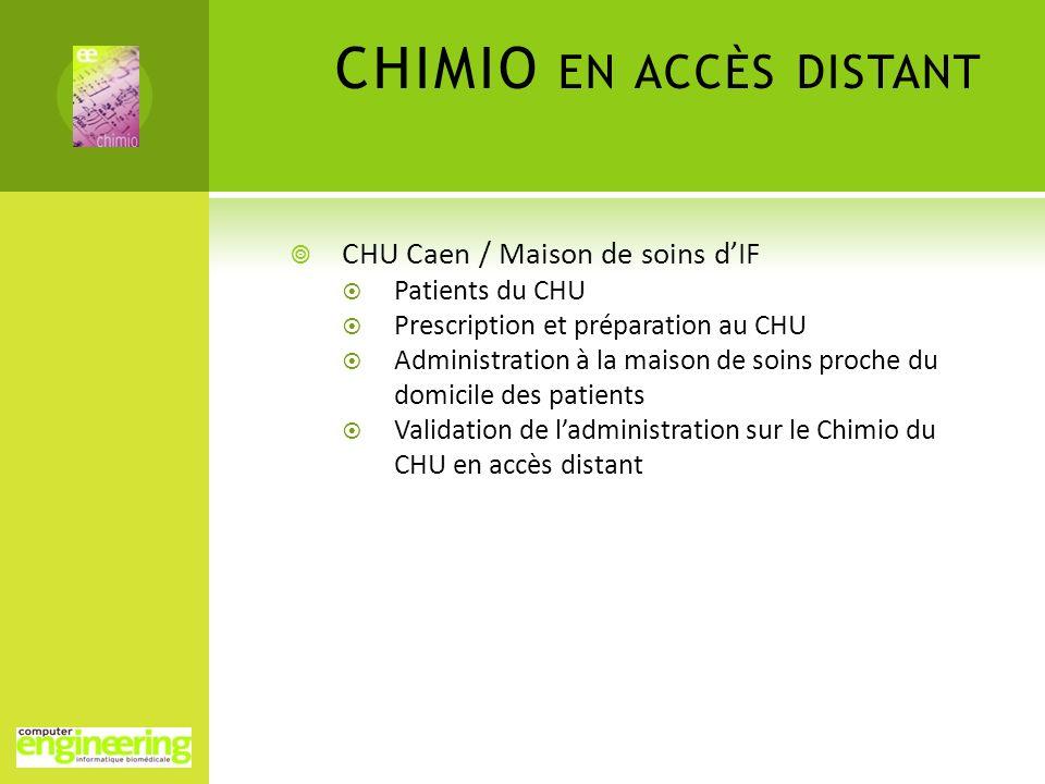 CHIMIO EN ACCÈS DISTANT CHU Caen / Maison de soins dIF Patients du CHU Prescription et préparation au CHU Administration à la maison de soins proche d