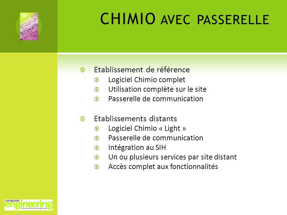 CHIMIO AVEC PASSERELLE Etablissement de référence Logiciel Chimio complet Utilisation complète sur le site Passerelle de communication Etablissements