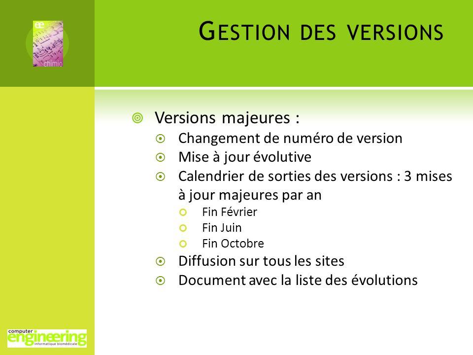 G ESTION DES VERSIONS Versions majeures : Changement de numéro de version Mise à jour évolutive Calendrier de sorties des versions : 3 mises à jour ma