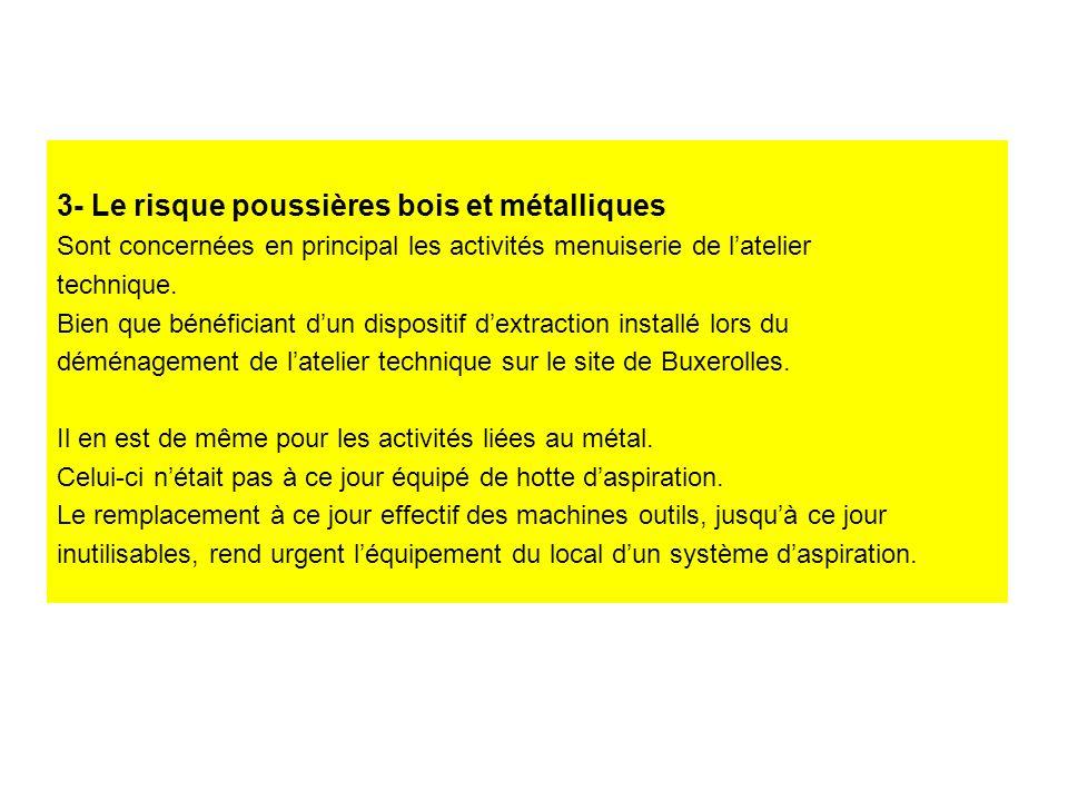 3- Le risque poussières bois et métalliques Sont concernées en principal les activités menuiserie de latelier technique.