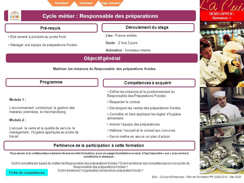 Elior - Division Entreprises - Plan de Formation RR 2009-2010 - Mai 2009 SommairePrécédentPage Suivante Cycle métier : Responsable des préparations Pr