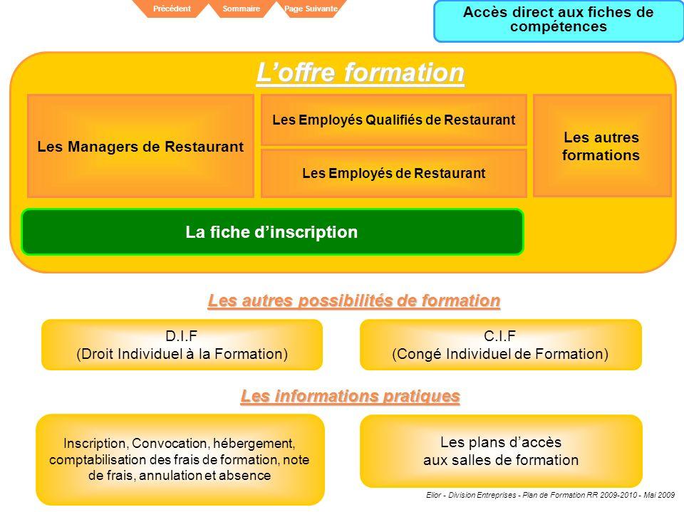 Elior - Division Entreprises - Plan de Formation RR 2009-2010 - Mai 2009 SommairePrécédentPage Suivante Les Employés Qualifiés de Restaurant Les Manag