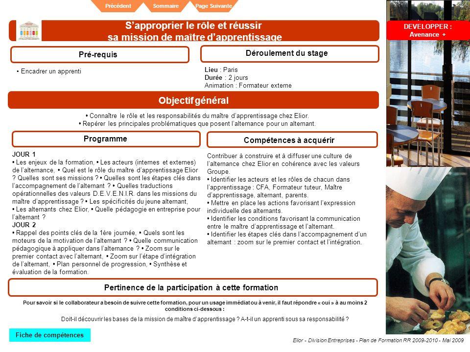 Elior - Division Entreprises - Plan de Formation RR 2009-2010 - Mai 2009 SommairePrécédentPage Suivante Sapproprier le rôle et réussir sa mission de m