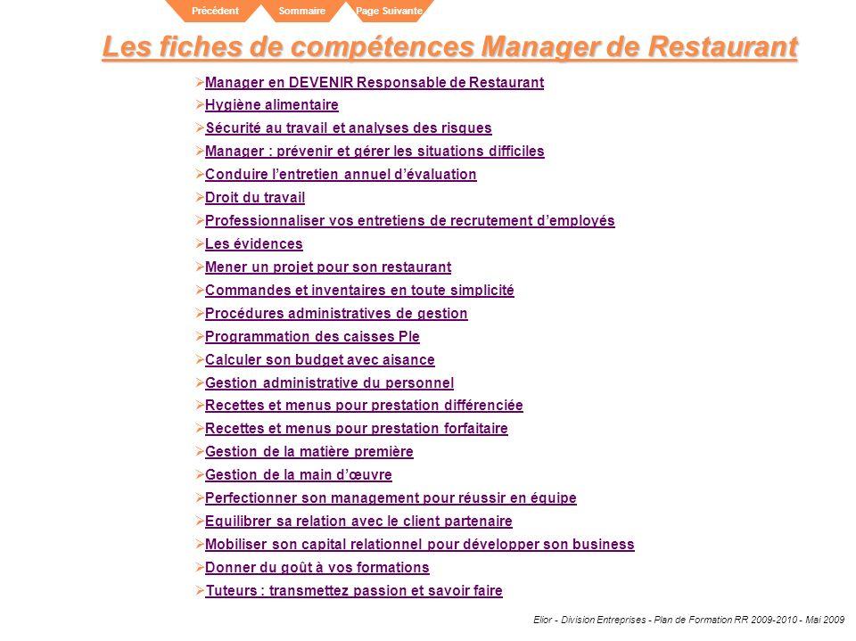 Elior - Division Entreprises - Plan de Formation RR 2009-2010 - Mai 2009 SommairePrécédentPage Suivante Les fiches de compétences Manager de Restauran