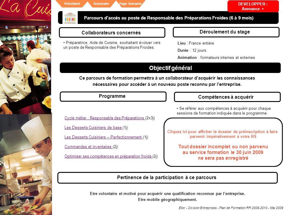 Elior - Division Entreprises - Plan de Formation RR 2009-2010 - Mai 2009 SommairePrécédentPage Suivante Cycle métier : Responsable des Préparations Cy