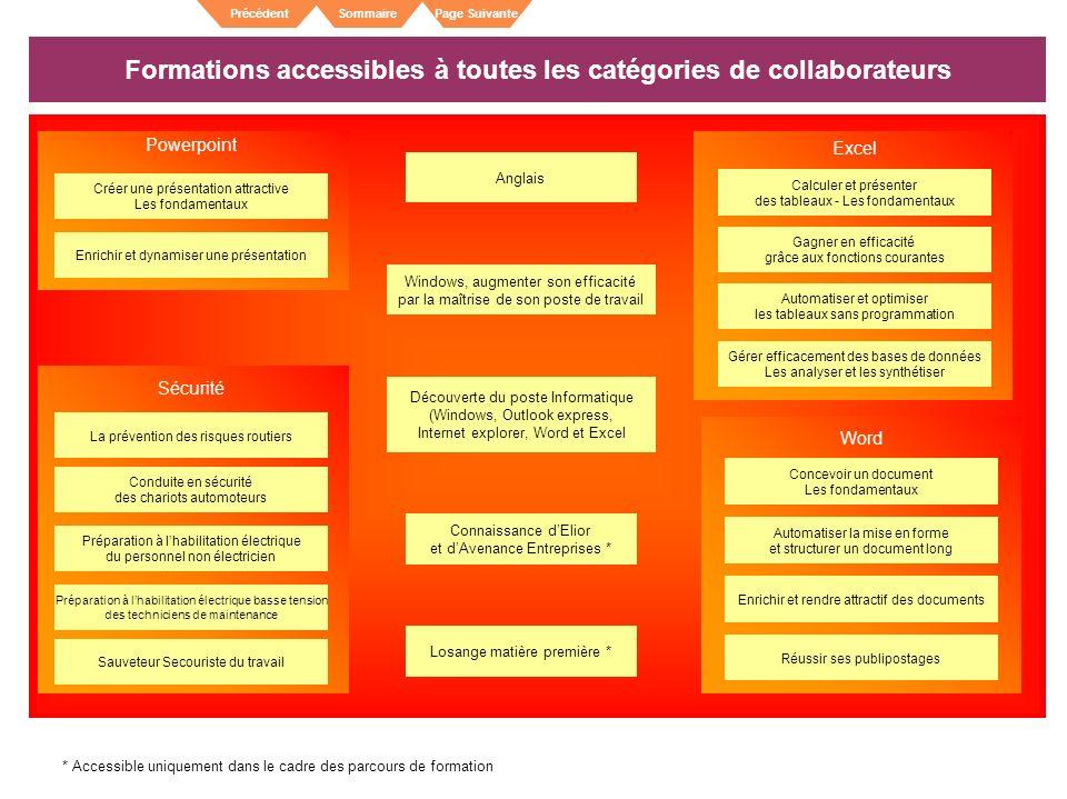SommairePrécédentPage Suivante Formations accessibles à toutes les catégories de collaborateurs Découverte du poste Informatique (Windows, Outlook exp