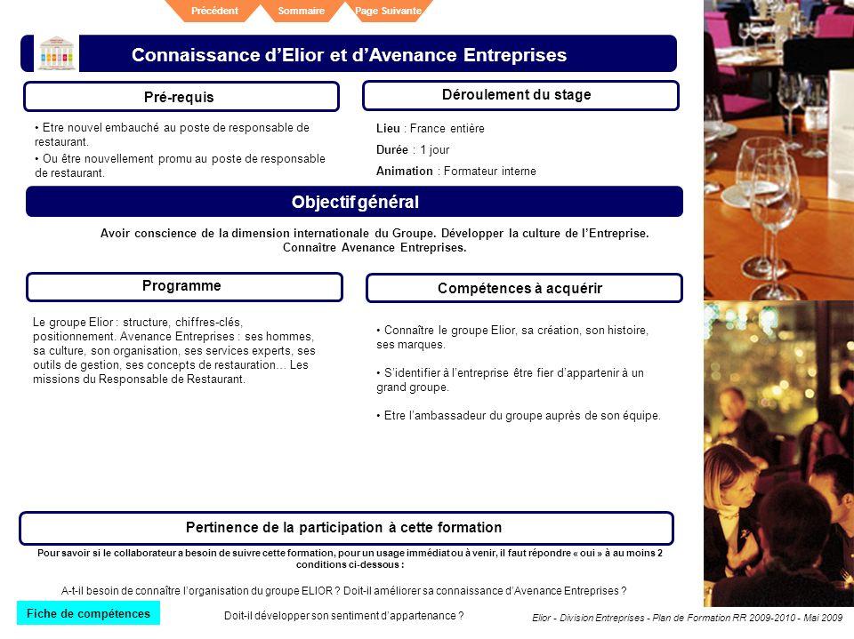 Elior - Division Entreprises - Plan de Formation RR 2009-2010 - Mai 2009 SommairePrécédentPage Suivante Connaissance dElior et dAvenance Entreprises P