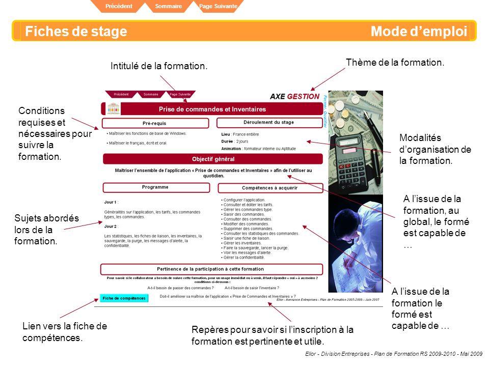 Elior - Division Entreprises - Plan de Formation RR 2009-2010 - Mai 2009 SommairePrécédentPage Suivante Ce parcours de formation permettra à un collaborateur dacquérir les connaissances nécessaires pour accéder à un nouveau poste reconnu par lentreprise.