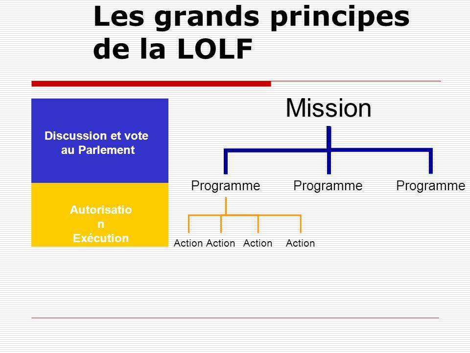 Mission Programme Action Discussion et vote au Parlement Autorisatio n Exécution