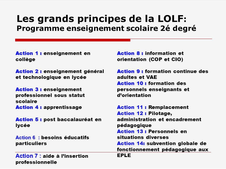 Les grands principes de la LOLF : Programme enseignement scolaire 2é degré Action 1 : Action 1 : enseignement en collège Action 2 : Action 2 : enseign