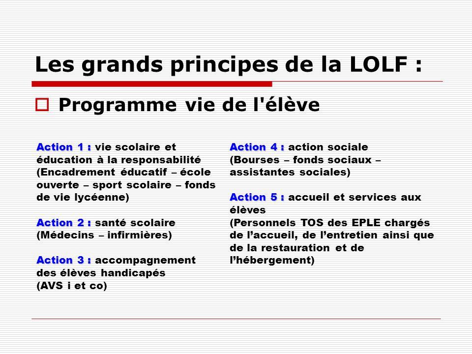 Les grands principes de la LOLF : Action 1 : Action 1 : vie scolaire et éducation à la responsabilité (Encadrement éducatif – école ouverte – sport sc