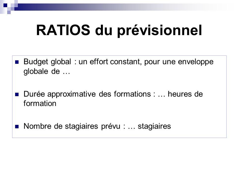 RATIOS du prévisionnel Budget global : un effort constant, pour une enveloppe globale de … Durée approximative des formations : … heures de formation