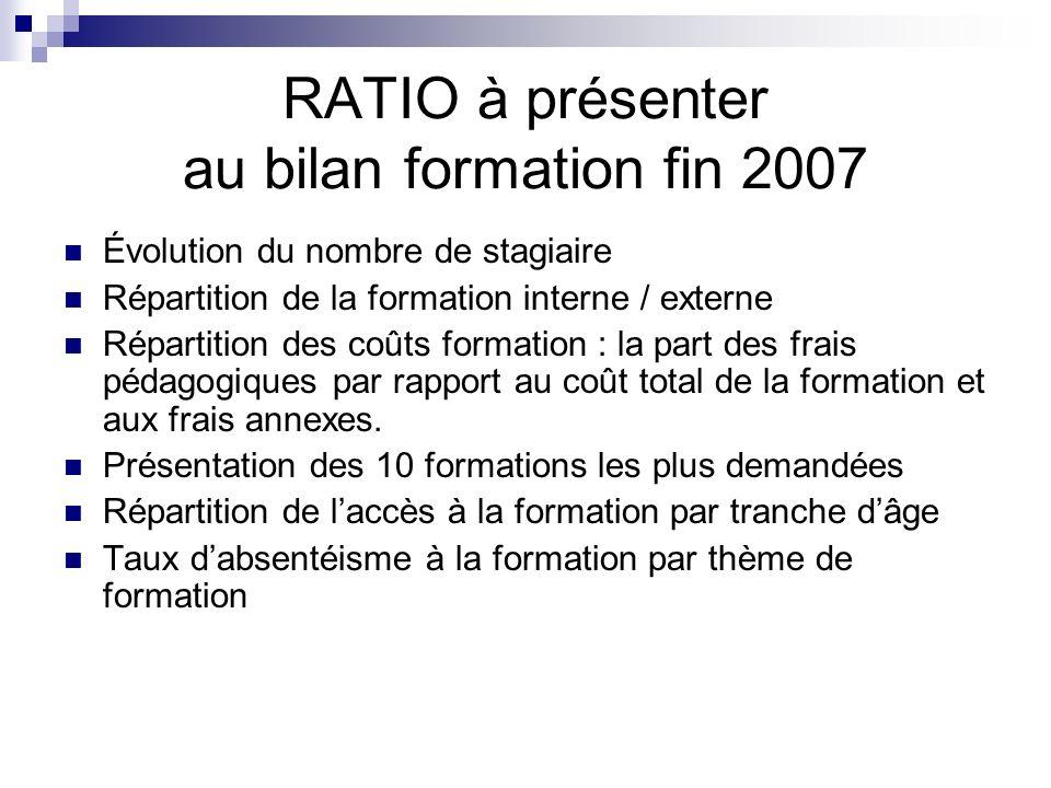 RATIO à présenter au bilan formation fin 2007 Évolution du nombre de stagiaire Répartition de la formation interne / externe Répartition des coûts for