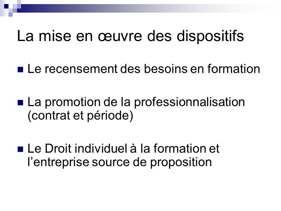 La mise en œuvre des dispositifs Le recensement des besoins en formation La promotion de la professionnalisation (contrat et période) Le Droit individ