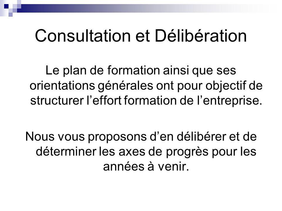 Consultation et Délibération Le plan de formation ainsi que ses orientations générales ont pour objectif de structurer leffort formation de lentrepris
