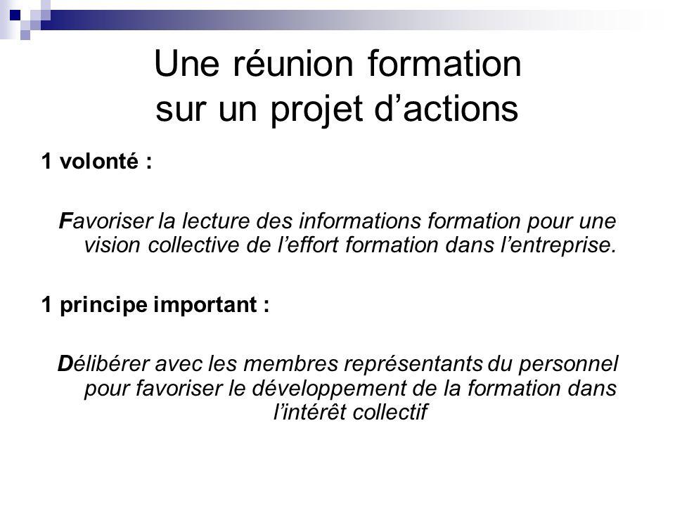 Une réunion formation sur un projet dactions 1 volonté : Favoriser la lecture des informations formation pour une vision collective de leffort formati