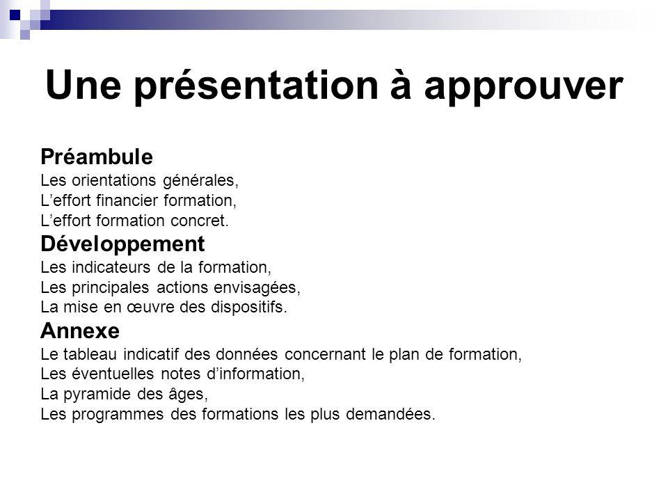 Une présentation à approuver Préambule Les orientations générales, Leffort financier formation, Leffort formation concret. Développement Les indicateu