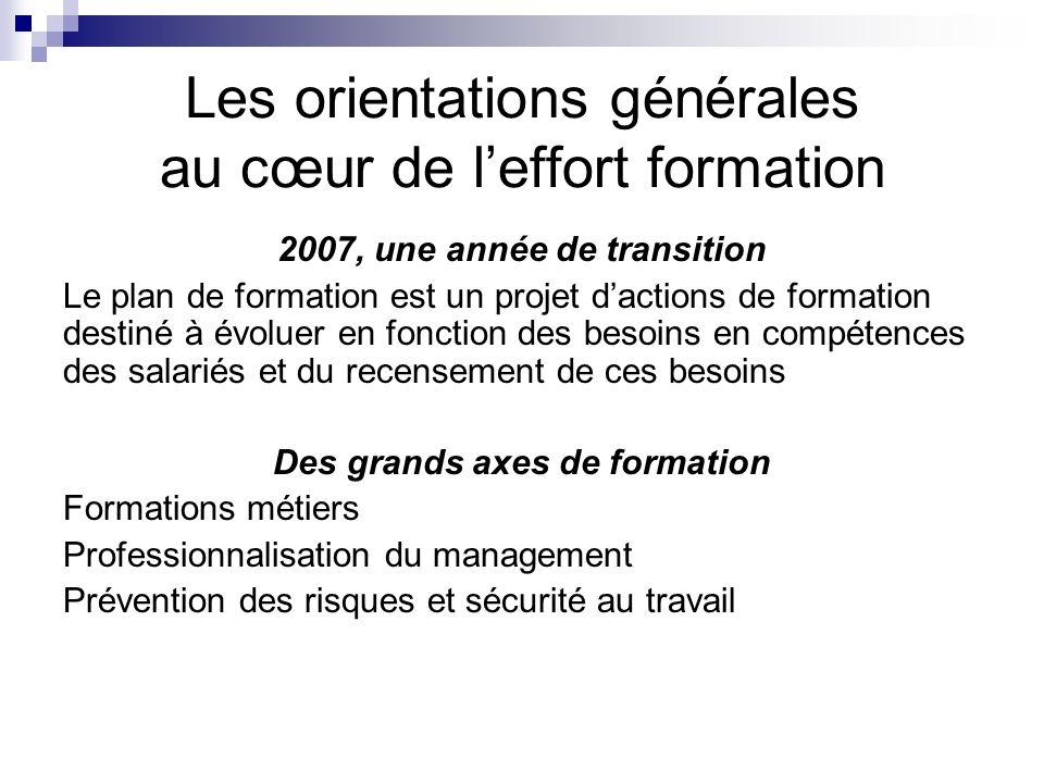 Les orientations générales au cœur de leffort formation 2007, une année de transition Le plan de formation est un projet dactions de formation destiné