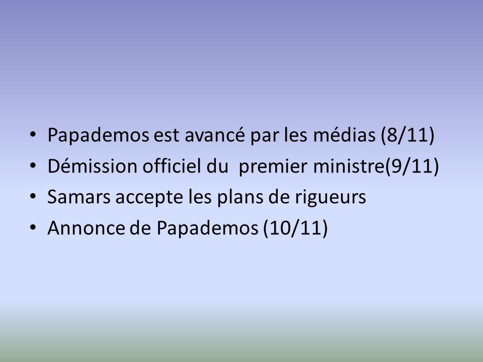 Papademos est avancé par les médias (8/11) Démission officiel du premier ministre(9/11) Samars accepte les plans de rigueurs Annonce de Papademos (10/11)