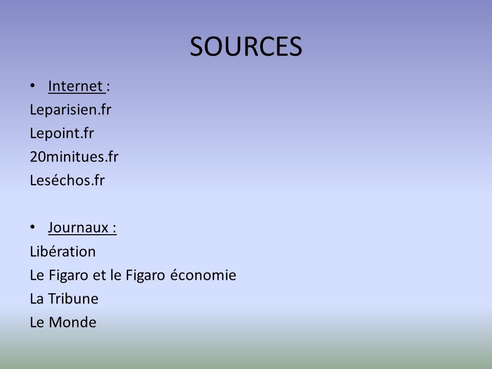 SOURCES Internet : Leparisien.fr Lepoint.fr 20minitues.fr Leséchos.fr Journaux : Libération Le Figaro et le Figaro économie La Tribune Le Monde