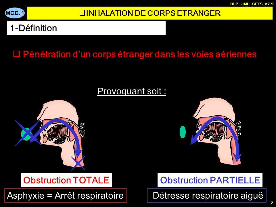 MOD. 1 BLP - JML - CFTS -v 7.9 2 INHALATION DE CORPS ETRANGER Pénétration dun corps étranger dans les voies aériennes 1-Définition Provoquant soit : O