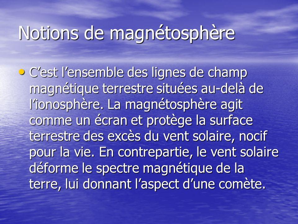 Notions de magnétosphère Cest lensemble des lignes de champ magnétique terrestre situées au-delà de lionosphère. La magnétosphère agit comme un écran