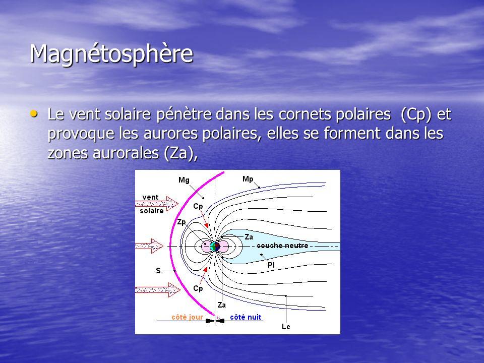 Magnétosphère Le vent solaire pénètre dans les cornets polaires (Cp) et provoque les aurores polaires, elles se forment dans les zones aurorales (Za), Le vent solaire pénètre dans les cornets polaires (Cp) et provoque les aurores polaires, elles se forment dans les zones aurorales (Za),