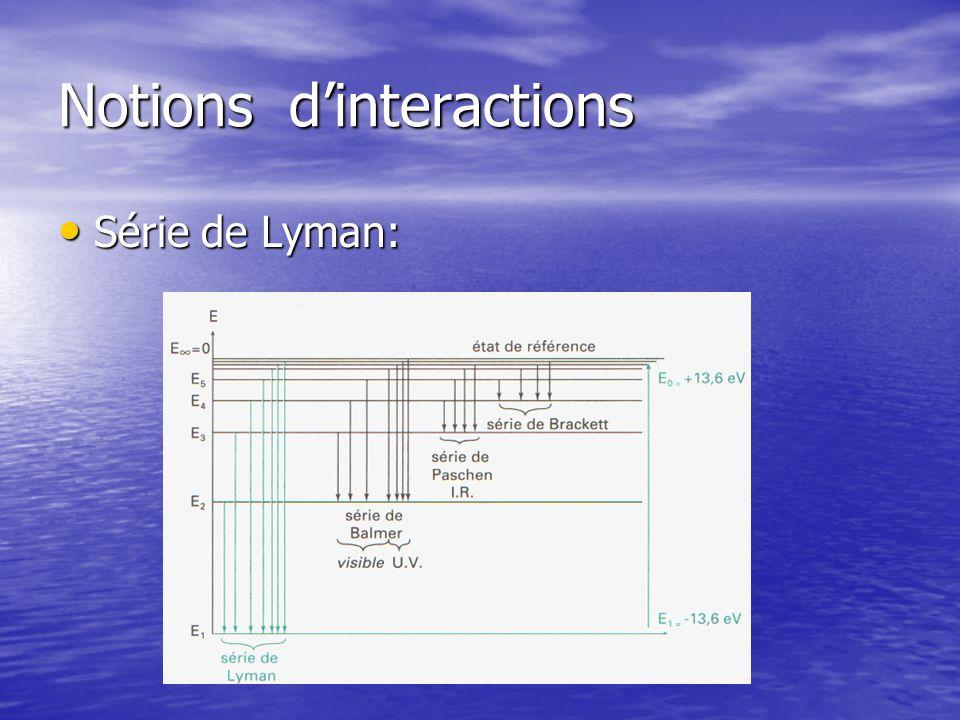Notions dinteractions Série de Lyman: Série de Lyman: