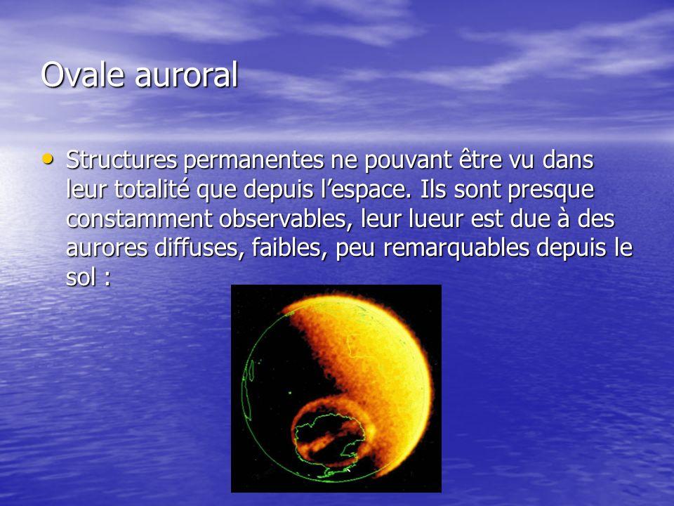 Ovale auroral Structures permanentes ne pouvant être vu dans leur totalité que depuis lespace. Ils sont presque constamment observables, leur lueur es