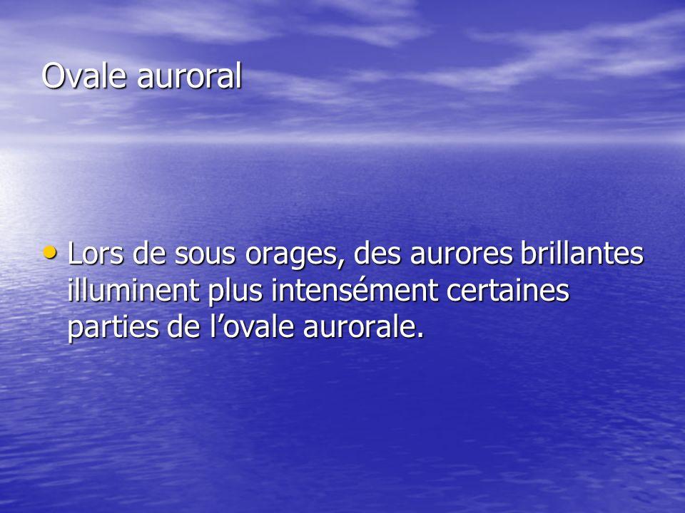 Ovale auroral Lors de sous orages, des aurores brillantes illuminent plus intensément certaines parties de lovale aurorale.