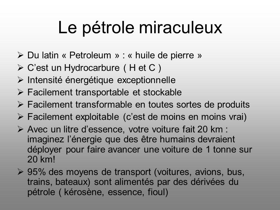 Le pétrole miraculeux Du latin « Petroleum » : « huile de pierre » Cest un Hydrocarbure ( H et C ) Intensité énergétique exceptionnelle Facilement tra