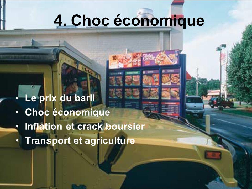 4. Choc économique Le prix du baril Choc économique Inflation et crack boursier Transport et agriculture