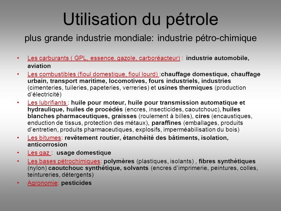 Utilisation du pétrole plus grande industrie mondiale: industrie pétro-chimique Les carburants ( GPL, essence, gazole, carboréacteur) : industrie auto